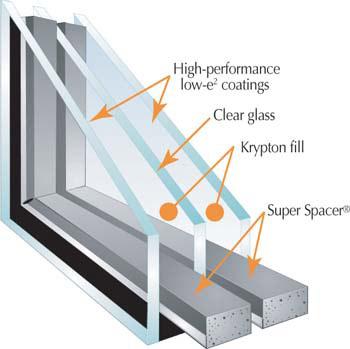 bifolds 22 - Fixed Window